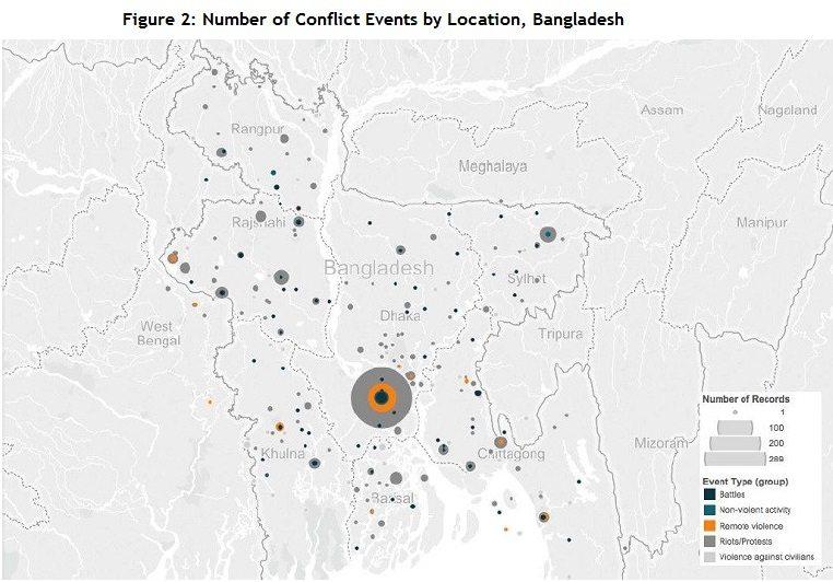 Figure 2 - Bangladesh