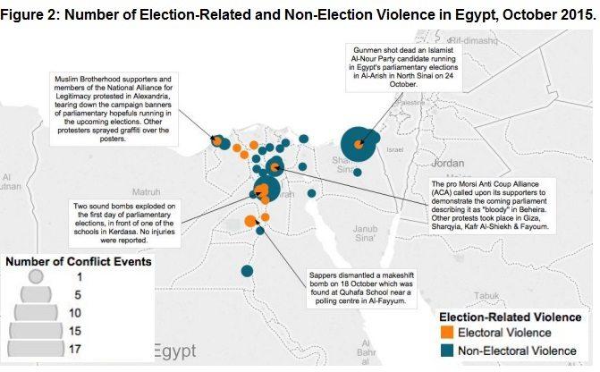 Figure 2 Egypt November 2015_jpg