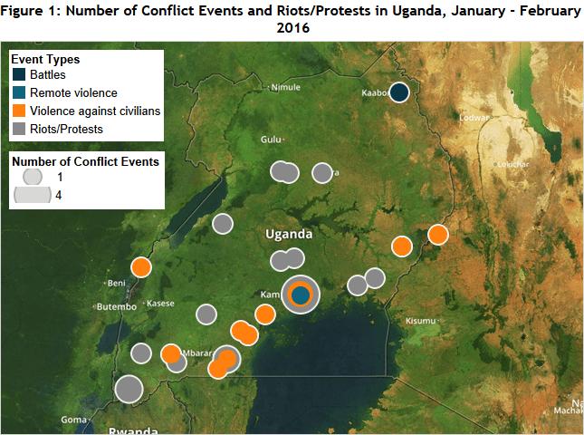 Figure 1_Uganda_March 2016