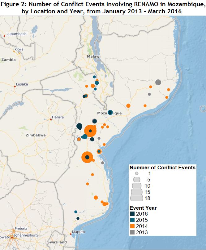Mozambique Figure 2