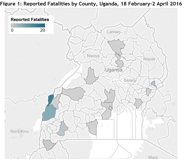 Uganda Figure 1