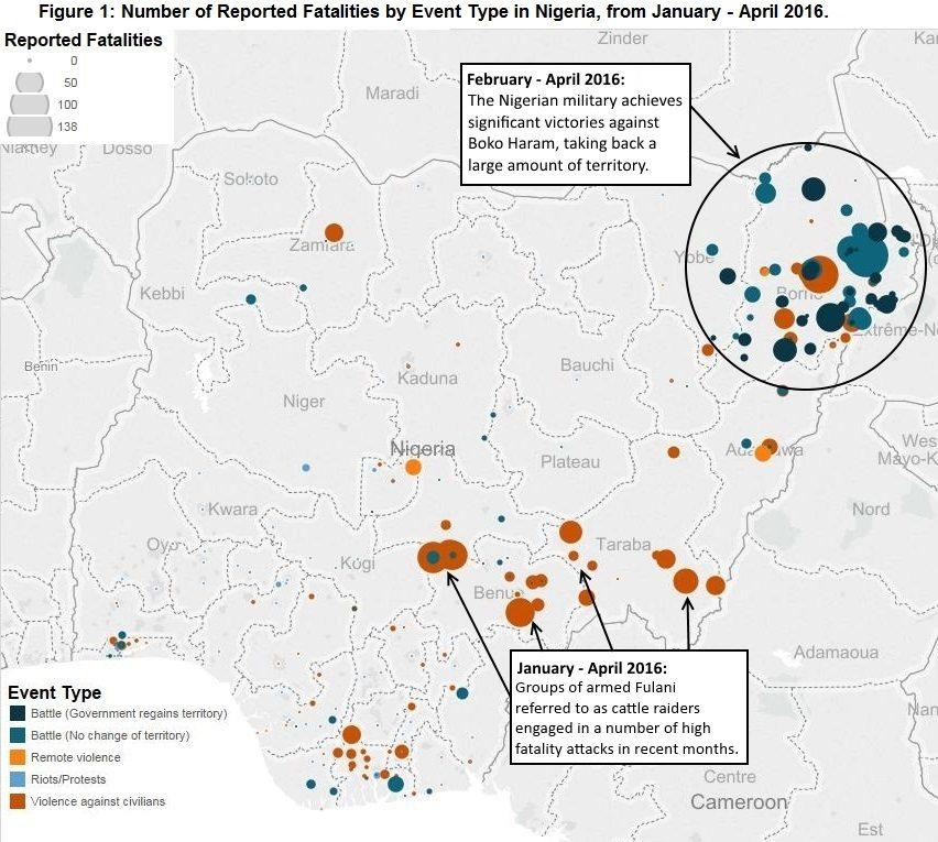 Figure 1_Nigeria-May 2016