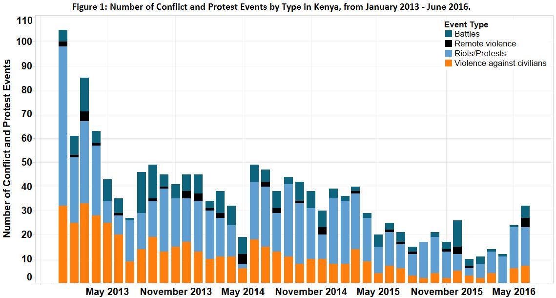 Figure 1_Kenya