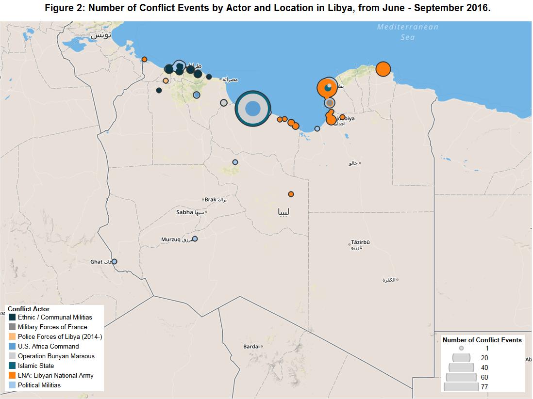 figure-2_libya