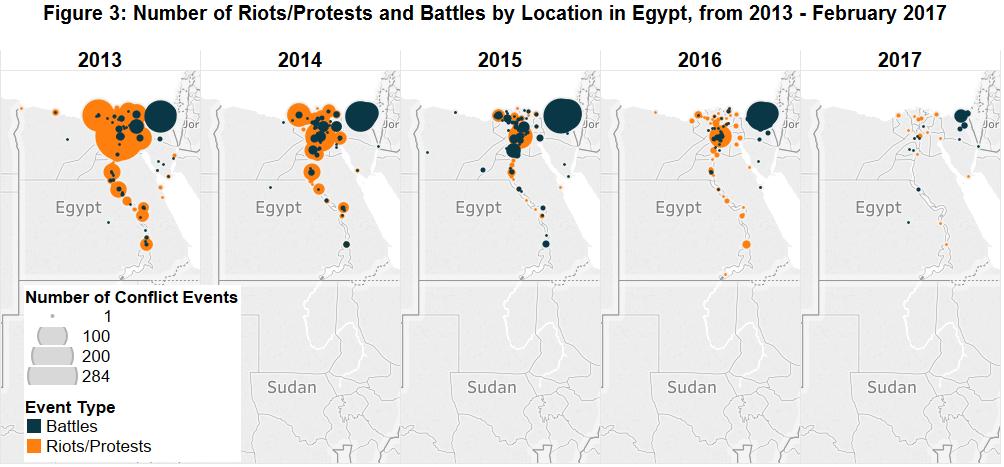 Figure 3_Egypt