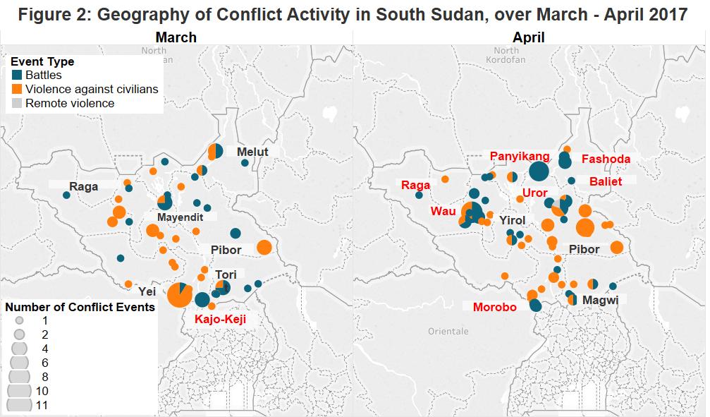 Figure 2_South Sudan