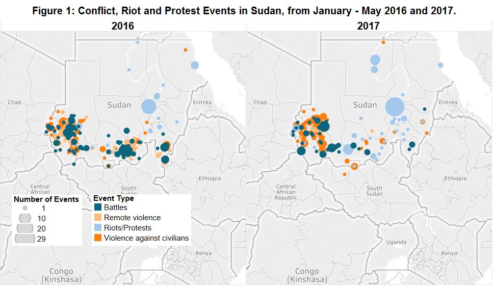 Figure 1 - Sudan