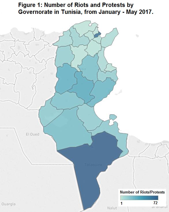 Figure 1 - Tunisia