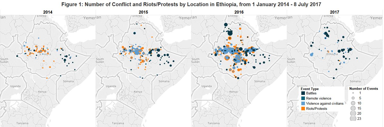 Figure 1_Ethiopia