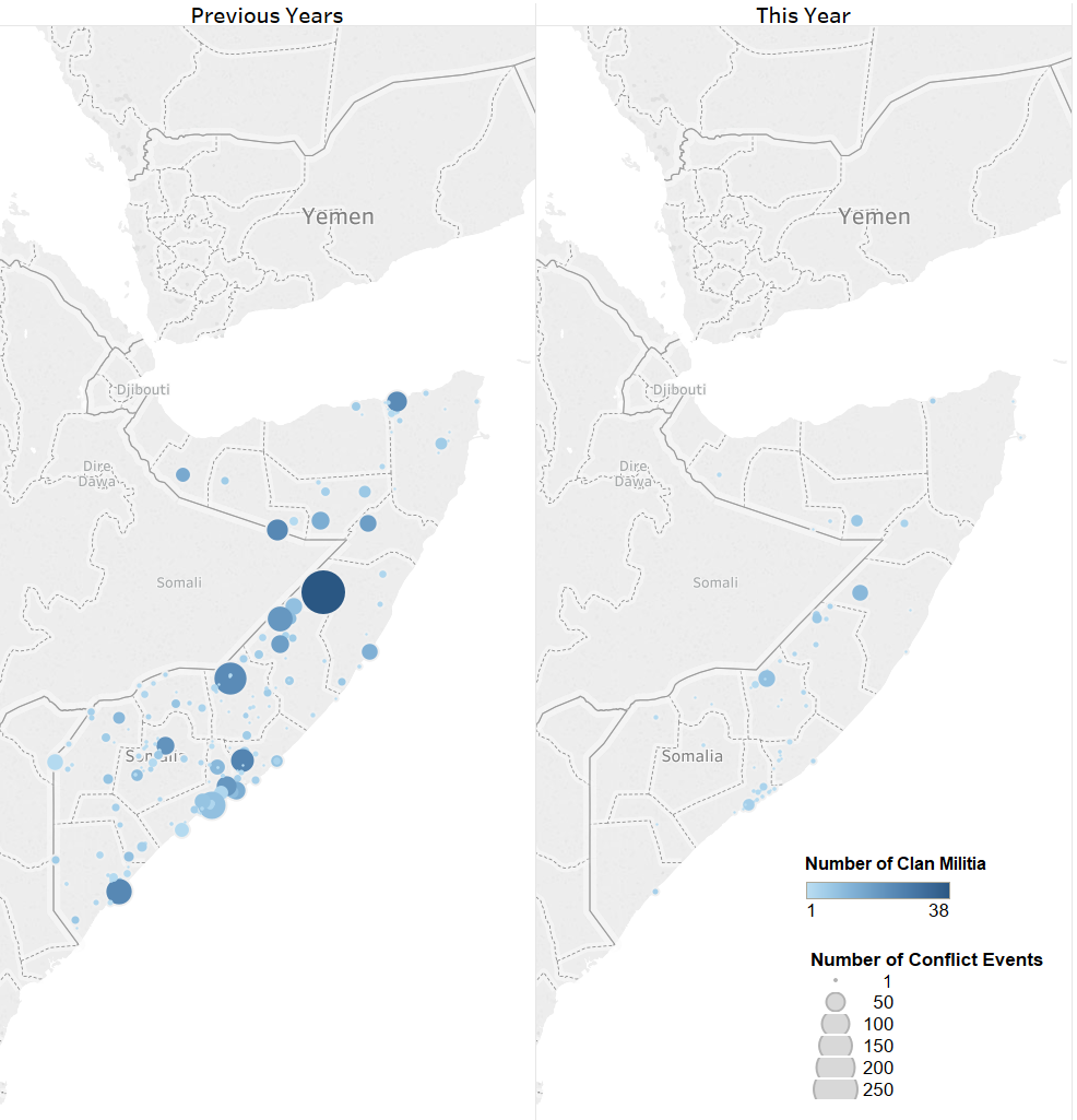Figure 4: Clan Militia Activity in Locations in which Al Shabaab is Now Active in Somalia