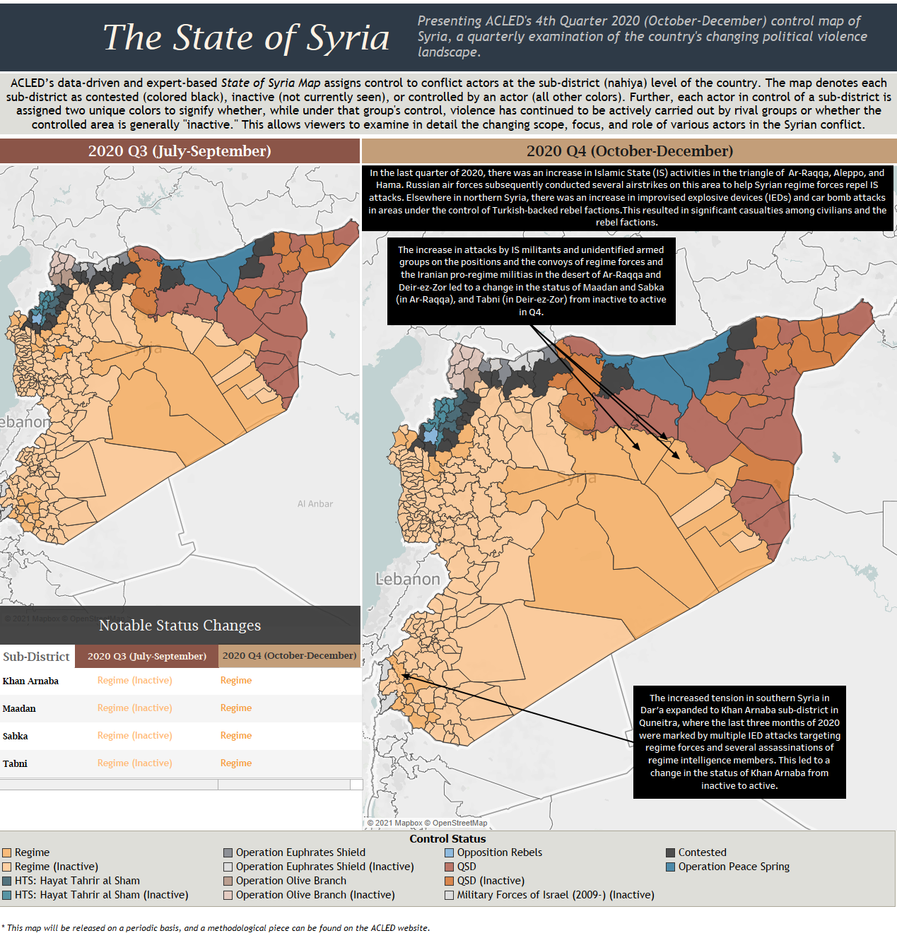 Siria, 2021